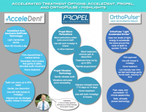 Accelerated Treatments